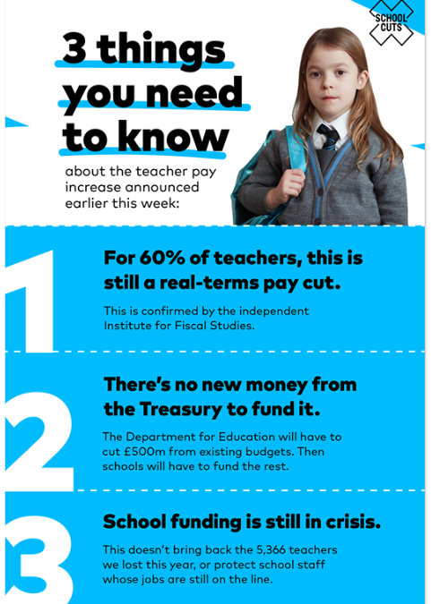 School budget cuts – three things you need to know.